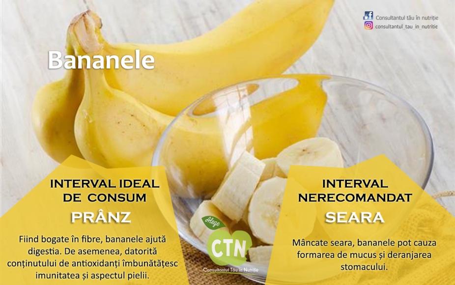 Intervalul recomandat de consum al bananelor